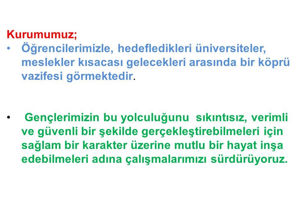 2010-ÖSYS Sunum, İstanbul 29 Ağustos 2009 2015- ÖSYS Birinci Aşama : Yüseköğretime Geçiş Sınavı (YGS)  YGS Puanları Değer Aralıkları  YGS Puanları Değer Aralıkları : Her puan türündeki puanlar, en küçüğü 100 en büyüğü 500 olan puanlar olarak hesaplanacaktır.