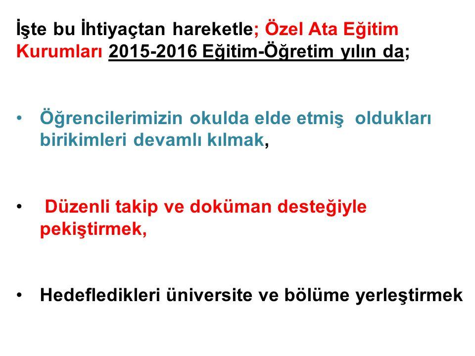 2010-ÖSYS Sunum, İstanbul 29 Ağustos 2009 2015- ÖSYS İkinci Aşama : Lisans Yerleştirme Sınavı (LYS)  LYS Puanları Değer Aralığı  LYS Puanları Değer Aralığı : Her puan türündeki puanlar, en küçüğü 100, en büyüğü 500 olan puanlar olarak hesaplanacaktır.