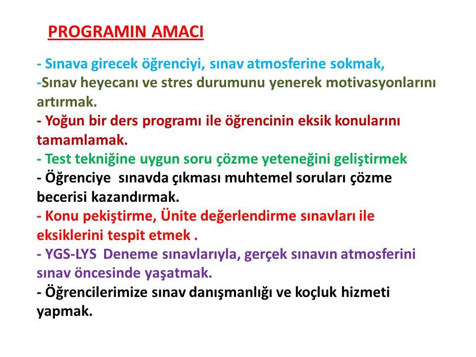 2010-ÖSYS Sunum, İstanbul 29 Ağustos 2009 Yükseköğretim Programı Puan Türü Bankacılık (YO) max (MF-1, YGS-6) Sigortacılı max (MF-1, YGS-6) Pazarlama (YO) max (MF-1, YGS-6) Gümrük İşletme max (MF-1, YGS-6) Muhasebe max (MF-1, YGS-6) İnsan Kaynakları Yönetimi max (MF-2, YGS-5) Matbaa Öğretmenliği max (MF-2, YGS-5) Otel Yöneticiliği max (MF-2, YGS-5) Seyahat İşletmeciliği ve Tur.