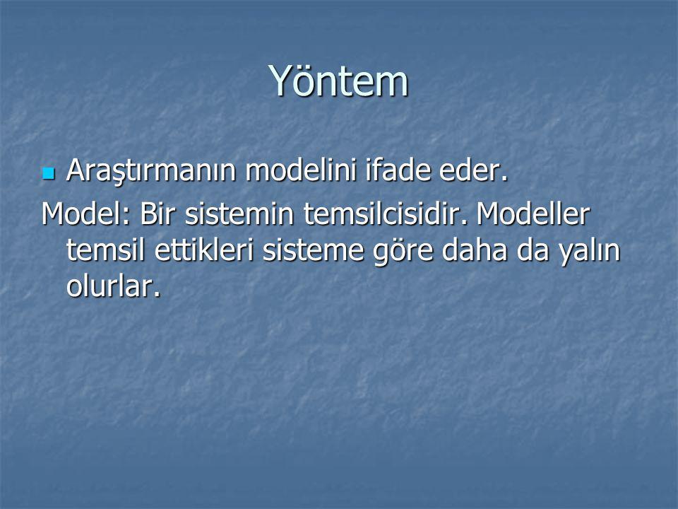 Yöntem Araştırmanın modelini ifade eder. Araştırmanın modelini ifade eder. Model: Bir sistemin temsilcisidir. Modeller temsil ettikleri sisteme göre d