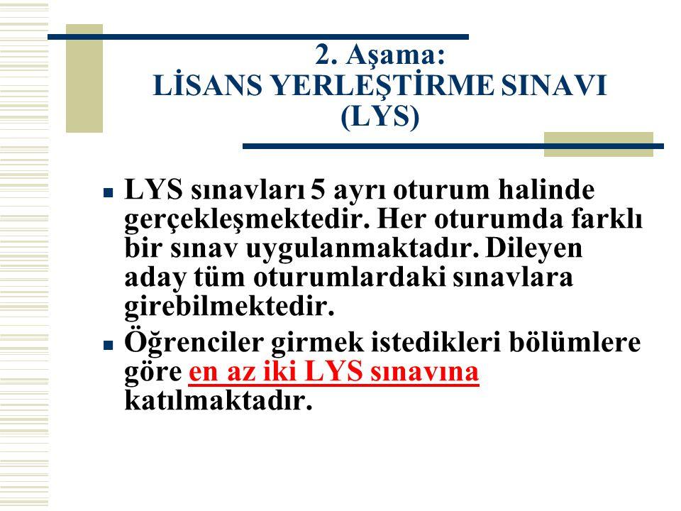 2. Aşama: LİSANS YERLEŞTİRME SINAVI (LYS) LYS sınavları 5 ayrı oturum halinde gerçekleşmektedir.