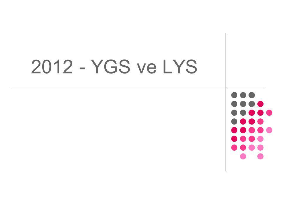 2012 - YGS ve LYS