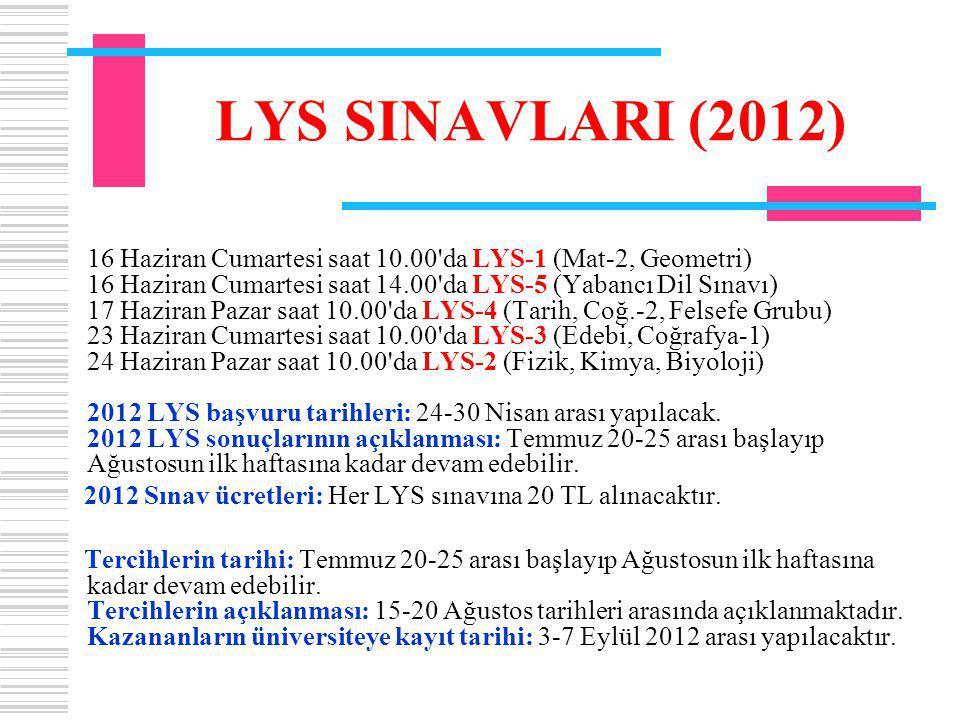 LYS SINAVLARI (2012) 16 Haziran Cumartesi saat 10.00 da LYS-1 (Mat-2, Geometri) 16 Haziran Cumartesi saat 14.00 da LYS-5 (Yabancı Dil Sınavı) 17 Haziran Pazar saat 10.00 da LYS-4 (Tarih, Coğ.-2, Felsefe Grubu) 23 Haziran Cumartesi saat 10.00 da LYS-3 (Edebi, Coğrafya-1) 24 Haziran Pazar saat 10.00 da LYS-2 (Fizik, Kimya, Biyoloji) 2012 LYS başvuru tarihleri: 24-30 Nisan arası yapılacak.