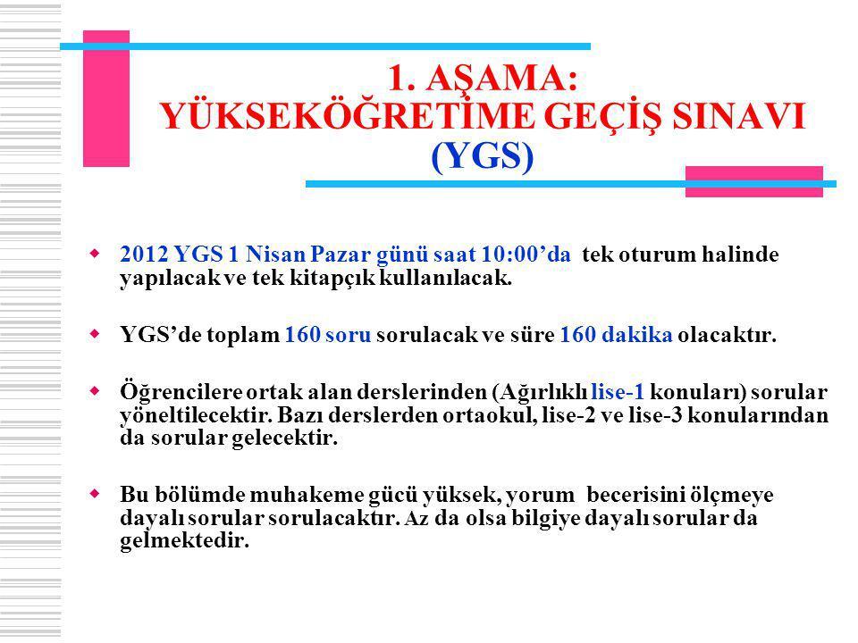 1. AŞAMA: YÜKSEKÖĞRETİME GEÇİŞ SINAVI (YGS)  2012 YGS 1 Nisan Pazar günü saat 10:00'da tek oturum halinde yapılacak ve tek kitapçık kullanılacak.  Y