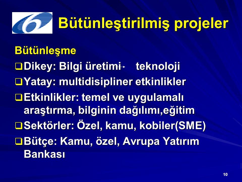 10 Bütünleştirilmiş projeler Bütünleşme  Dikey: Bilgi üretimi teknoloji  Yatay: multidisipliner etkinlikler  Etkinlikler: temel ve uygulamalı araştırma, bilginin dağılımı,eğitim  Sektörler: Özel, kamu, kobiler(SME)  Bütçe: Kamu, özel, Avrupa Yatırım Bankası