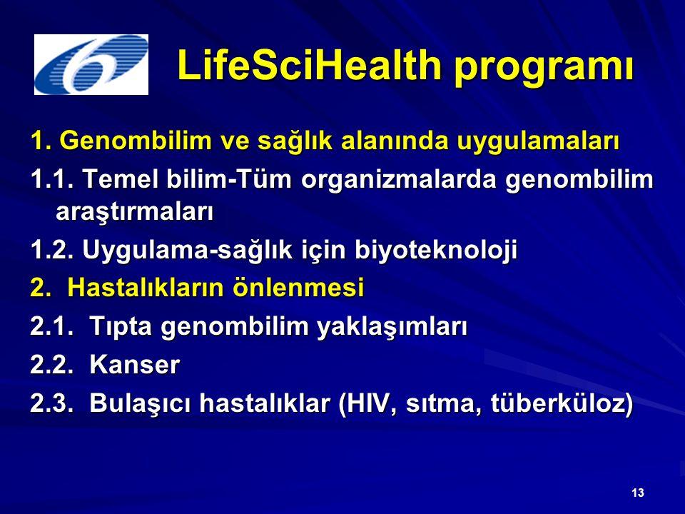 13 LifeSciHealth programı 1. Genombilim ve sağlık alanında uygulamaları 1.1.
