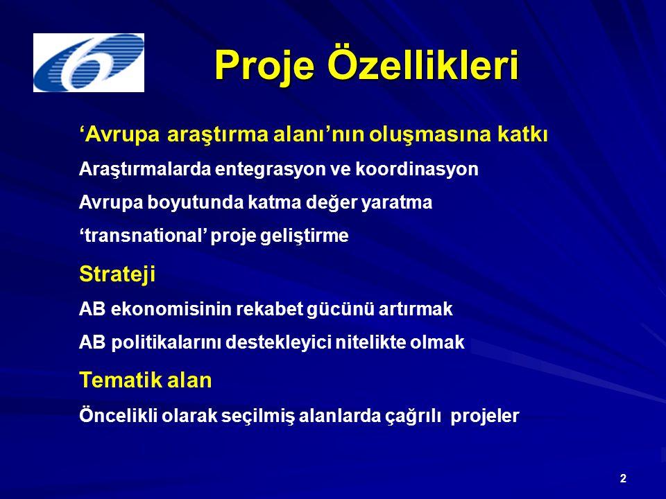 33 İkinci Proje Çağrısı Temmuz 2003 http://www.cordis.lu/calls/lifescihealth ncplife@tubitak.gov.tr