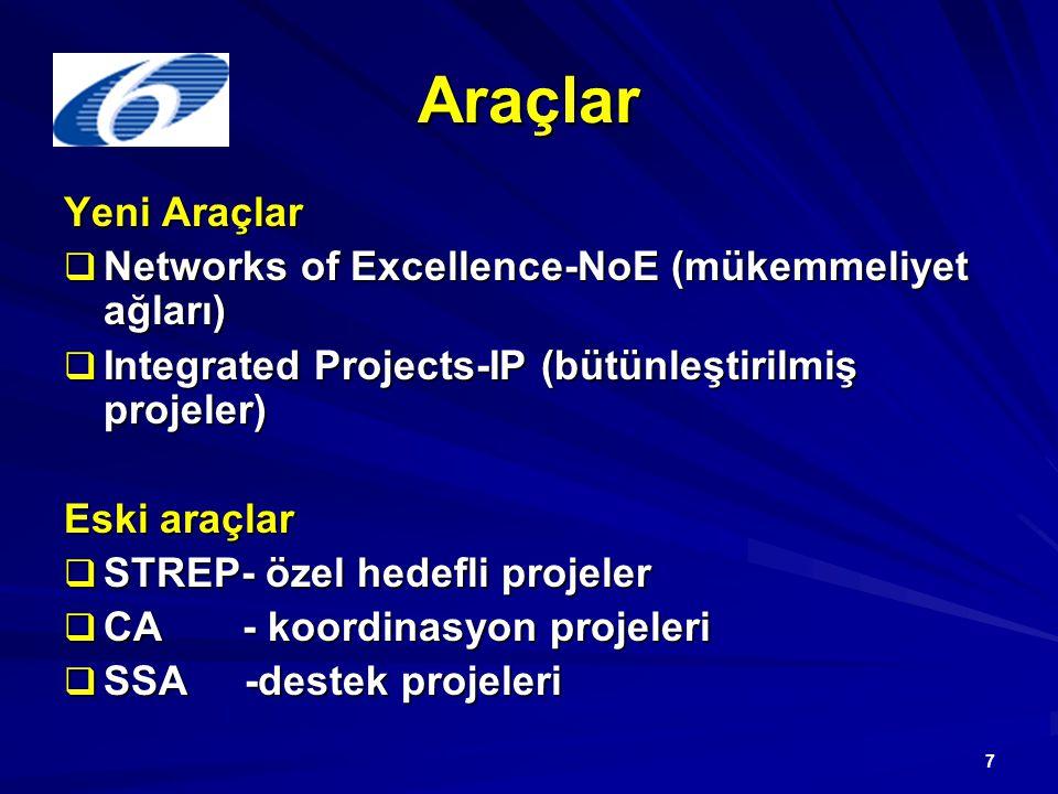 7 Araçlar Yeni Araçlar  Networks of Excellence-NoE (mükemmeliyet ağları)  Integrated Projects-IP (bütünleştirilmiş projeler) Eski araçlar  STREP- özel hedefli projeler  CA - koordinasyon projeleri  SSA -destek projeleri