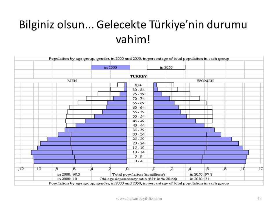 Bilginiz olsun... Gelecekte Türkiye'nin durumu vahim! www.hakanozyildiz.com45