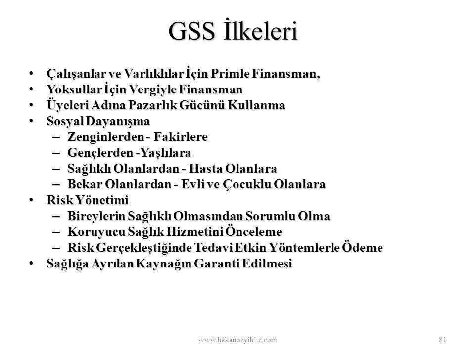 GSS İlkeleri Çalışanlar ve Varlıklılar İçin Primle Finansman, Çalışanlar ve Varlıklılar İçin Primle Finansman, Yoksullar İçin Vergiyle Finansman Yoksu