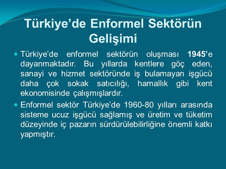 Türkiye'de Enformel Sektörün Gelişimi Türkiye'de enformel sektörün oluşması 1945'e dayanmaktadır. Bu yıllarda kentlere göç eden, sanayi ve hizmet sekt