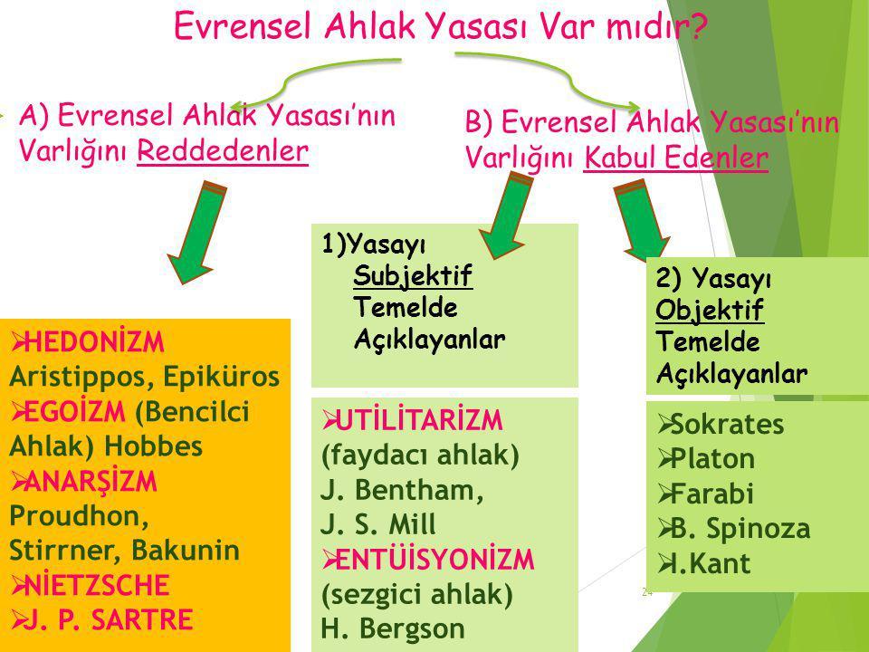 Evrensel Ahlak Yasası Var mıdır? mehmetcengiz24 1)Yasayı Subjektif Temelde Açıklayanlar  A) Evrensel Ahlak Yasası'nın Varlığını Reddedenler B) Evrens