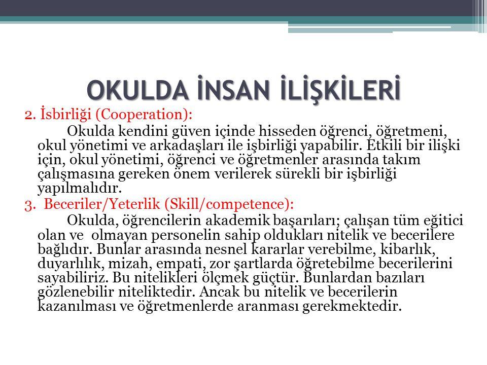 OKULDA İNSAN İLİŞKİLERİ 2.