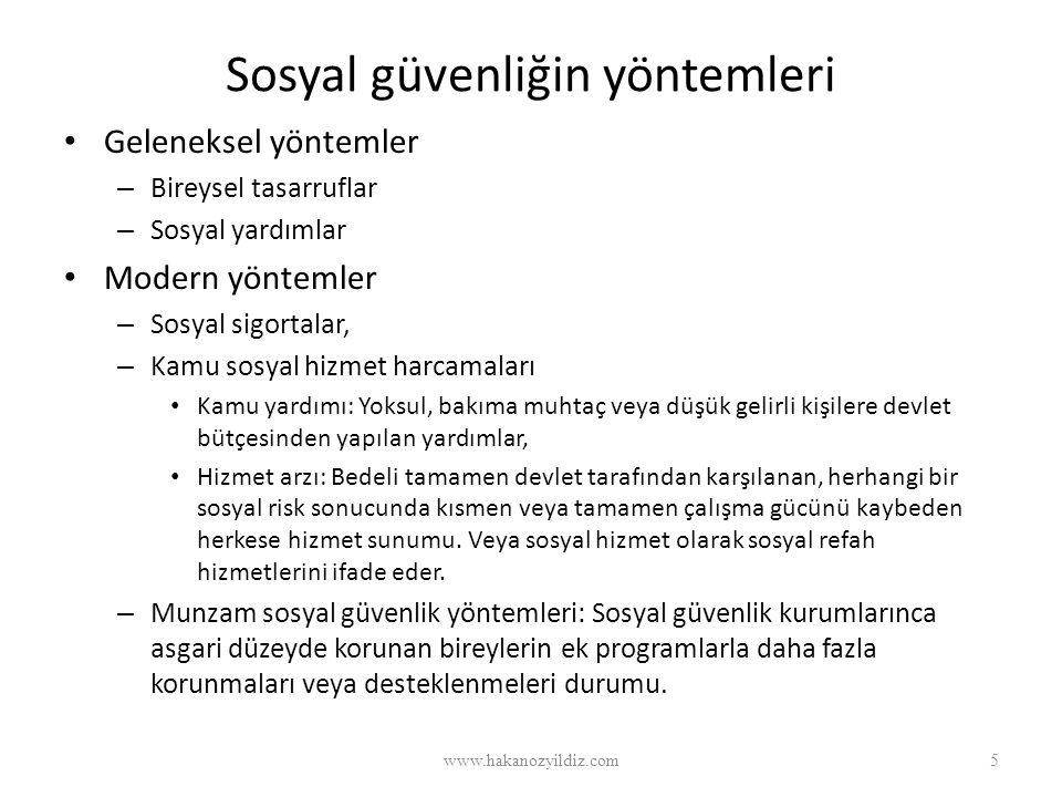 www.hakanozyildiz.com66