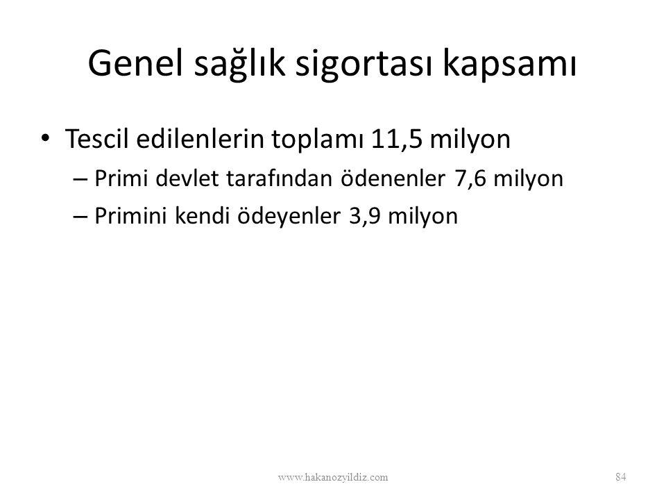 Genel sağlık sigortası kapsamı Tescil edilenlerin toplamı 11,5 milyon – Primi devlet tarafından ödenenler 7,6 milyon – Primini kendi ödeyenler 3,9 mil