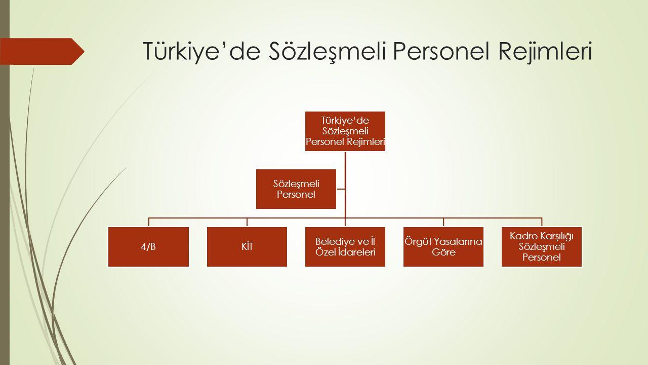 Türkiye'de Sözleşmeli Personel Rejimleri 4/BKİT Belediye ve İl Özel İdareleri Örgüt Yasalarına Göre Kadro Karşılığı Sözleşmeli Personel Sözleşmeli Per