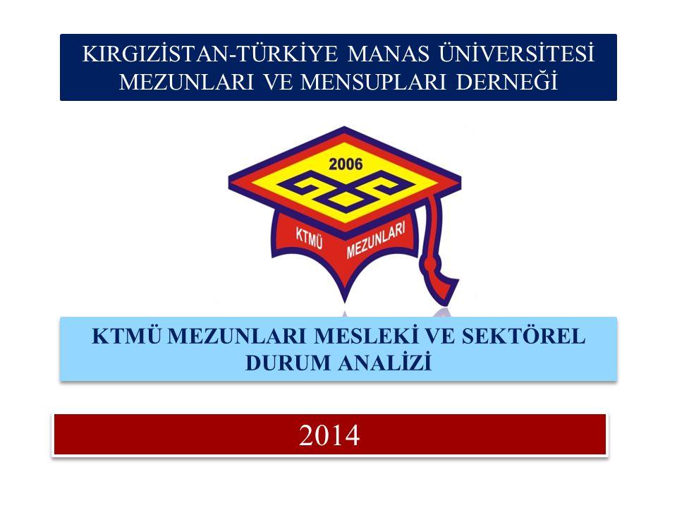 KTMÜ MEZUNLARININ 2002-2013 YILLARI ARASINDAKİ SEKTÖREL DAĞILIM ORANLARI