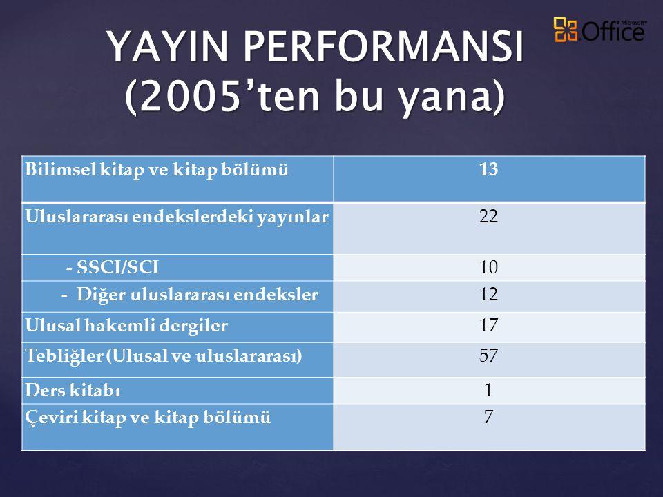 YAYIN PERFORMANSI (2005'ten bu yana) Bilimsel kitap ve kitap bölümü13 Uluslararası endekslerdeki yayınlar22 - SSCI/SCI10 - Diğer uluslararası endeksle
