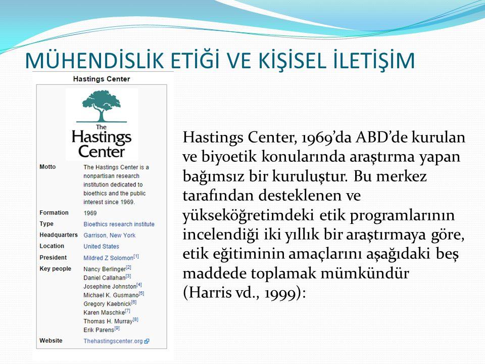 Hastings Center, 1969'da ABD'de kurulan ve biyoetik konularında araştırma yapan bağımsız bir kuruluştur.