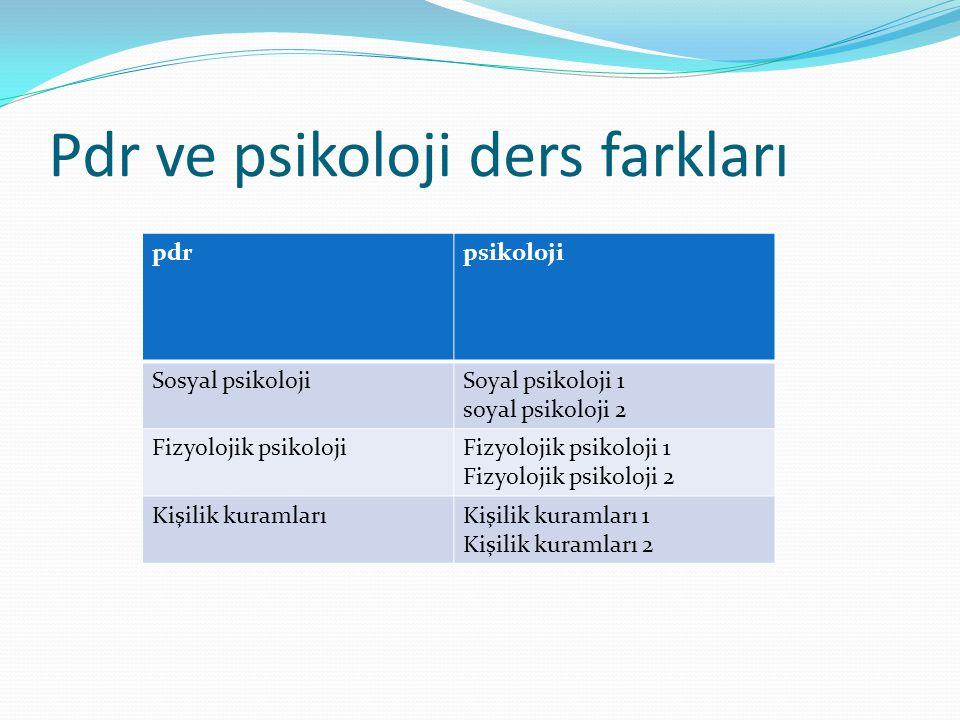 Pdr ve psikoloji ders farkları pdrpsikoloji Sosyal psikolojiSoyal psikoloji 1 soyal psikoloji 2 Fizyolojik psikolojiFizyolojik psikoloji 1 Fizyolojik psikoloji 2 Kişilik kuramlarıKişilik kuramları 1 Kişilik kuramları 2
