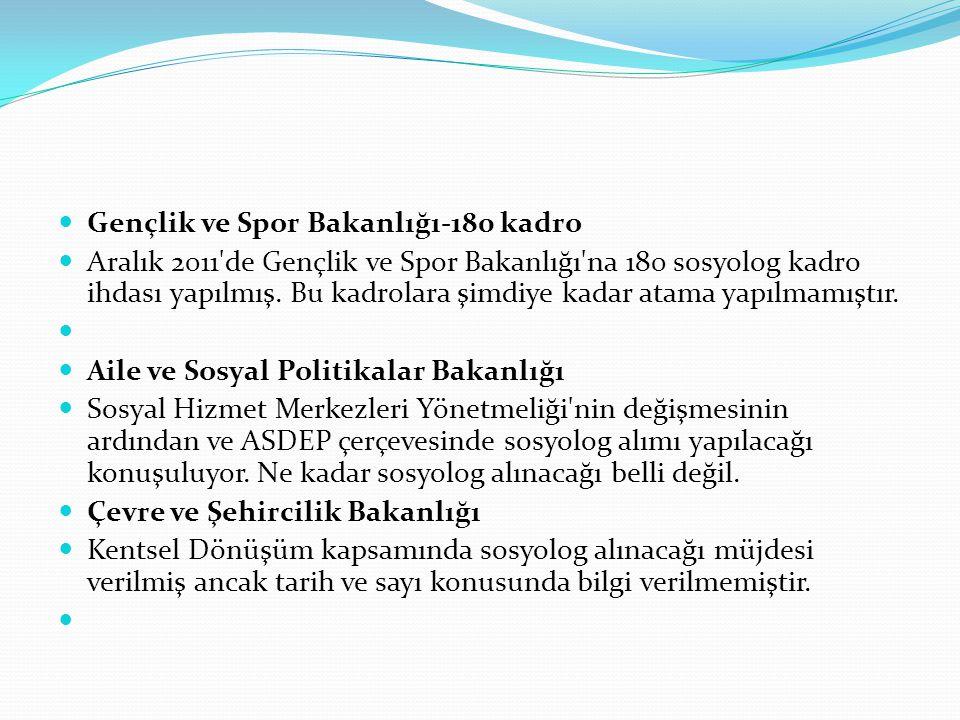 Gençlik ve Spor Bakanlığı-180 kadro Aralık 2011 de Gençlik ve Spor Bakanlığı na 180 sosyolog kadro ihdası yapılmış.