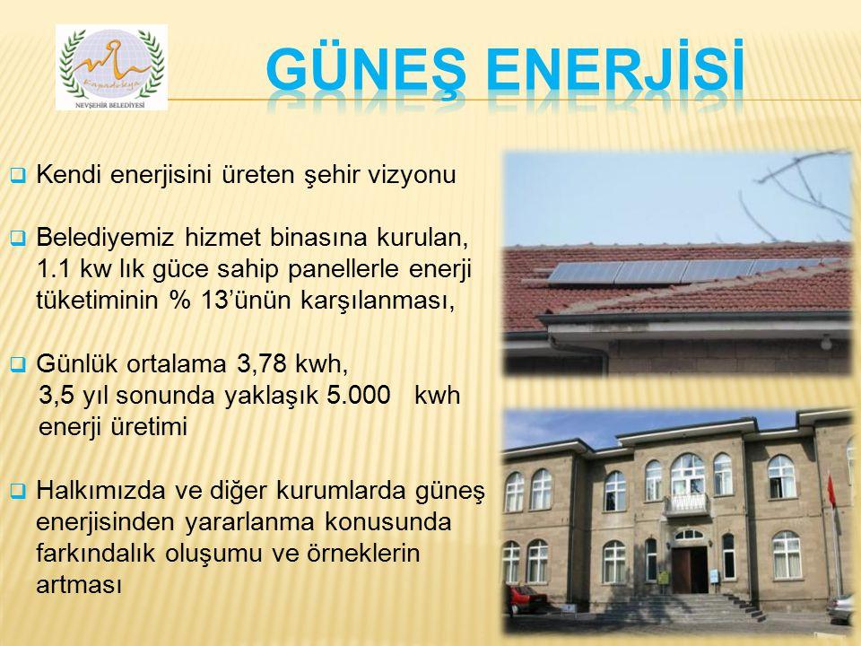  Kendi enerjisini üreten şehir vizyonu  Belediyemiz hizmet binasına kurulan, 1.1 kw lık güce sahip panellerle enerji tüketiminin % 13'ünün karşılanması,  Günlük ortalama 3,78 kwh, 3,5 yıl sonunda yaklaşık 5.000 kwh enerji üretimi  Halkımızda ve diğer kurumlarda güneş enerjisinden yararlanma konusunda farkındalık oluşumu ve örneklerin artması