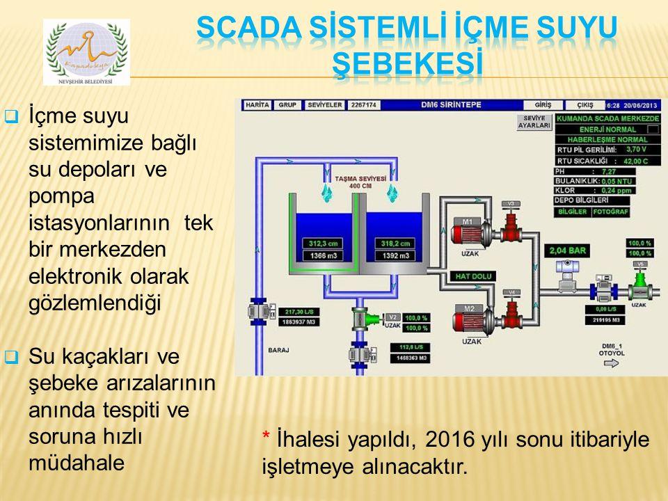  İçme suyu sistemimize bağlı su depoları ve pompa istasyonlarının tek bir merkezden elektronik olarak gözlemlendiği  Su kaçakları ve şebeke arızalarının anında tespiti ve soruna hızlı müdahale * İhalesi yapıldı, 2016 yılı sonu itibariyle işletmeye alınacaktır.