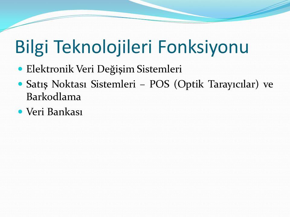 Bilgi Teknolojileri Fonksiyonu Elektronik Veri Değişim Sistemleri Satış Noktası Sistemleri – POS (Optik Tarayıcılar) ve Barkodlama Veri Bankası