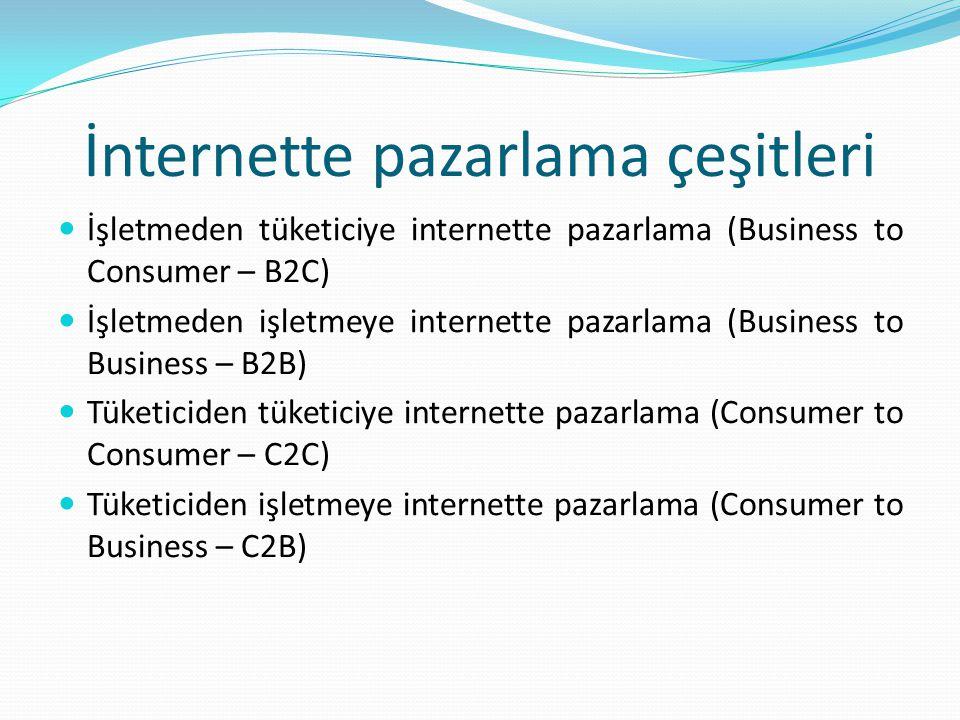 İnternette pazarlama çeşitleri İşletmeden tüketiciye internette pazarlama (Business to Consumer – B2C) İşletmeden işletmeye internette pazarlama (Business to Business – B2B) Tüketiciden tüketiciye internette pazarlama (Consumer to Consumer – C2C) Tüketiciden işletmeye internette pazarlama (Consumer to Business – C2B)
