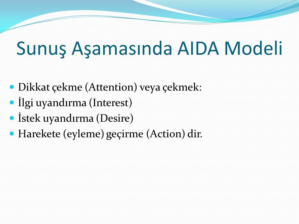 Sunuş Aşamasında AIDA Modeli Dikkat çekme (Attention) veya çekmek: İlgi uyandırma (Interest) İstek uyandırma (Desire) Harekete (eyleme) geçirme (Action) dir.