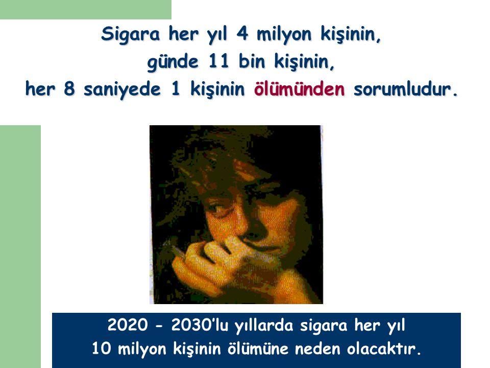 2020 - 2030'lu yıllarda sigara her yıl 10 milyon kişinin ölümüne neden olacaktır.