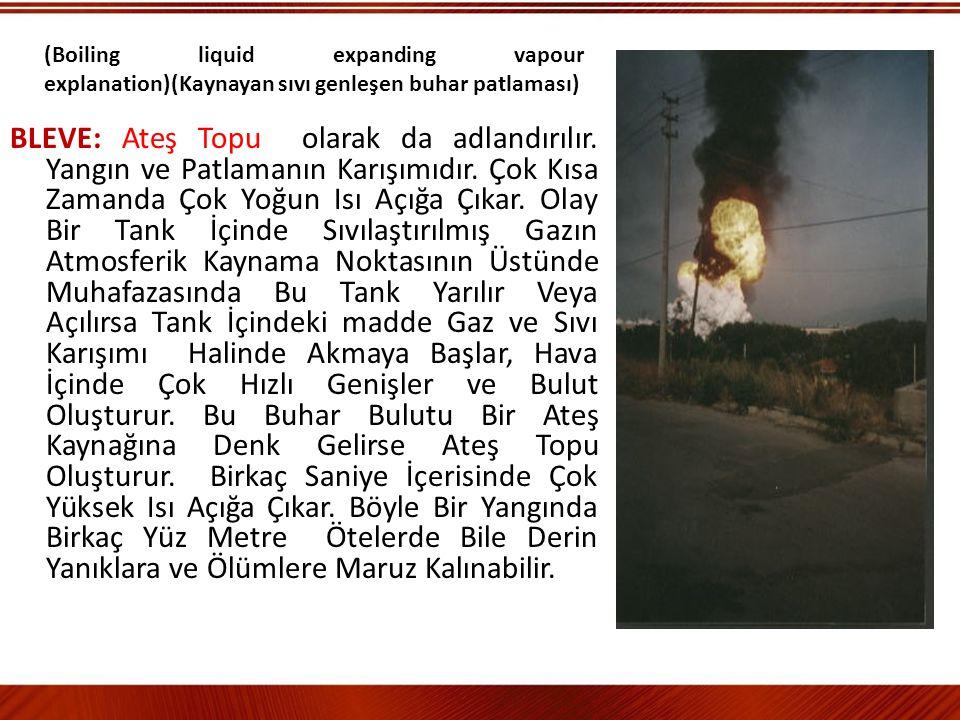 """AYRICA; SANAYIDE """"JET YANGINLARI"""", """"HAVUZ YANGINLARI"""" ve """" BLEVE"""" OLARAK ADLANDIRILAN YANGINLAR DA VARDIR. JET YANGINI: İnce Uzun Alevle Yanar ve Gaz"""