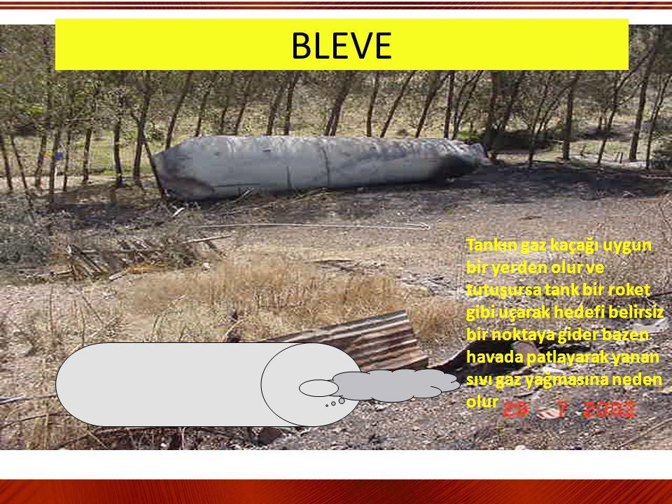 BLEVE: Ateş Topu olarak da adlandırılır. Yangın ve Patlamanın Karışımıdır. Çok Kısa Zamanda Çok Yoğun Isı Açığa Çıkar. Olay Bir Tank İçinde Sıvılaştır