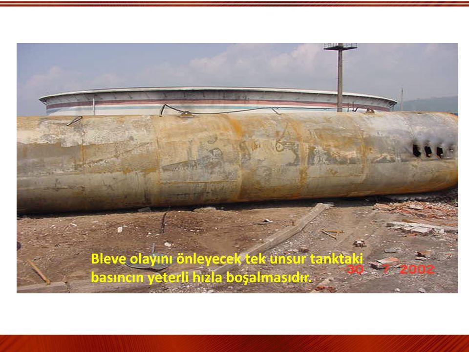 Tankın gaz kaçağı uygun bir yerden olur ve tutuşursa tank bir roket gibi uçarak hedefi belirsiz bir noktaya gider bazen havada patlayarak yanan sıvı g