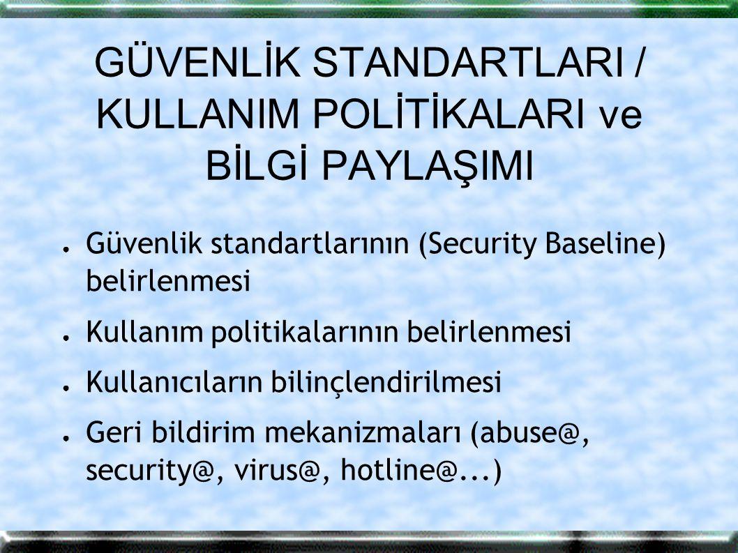 GÜVENLİK STANDARTLARI / KULLANIM POLİTİKALARI ve BİLGİ PAYLAŞIMI ● Güvenlik standartlarının (Security Baseline) belirlenmesi ● Kullanım politikalarını