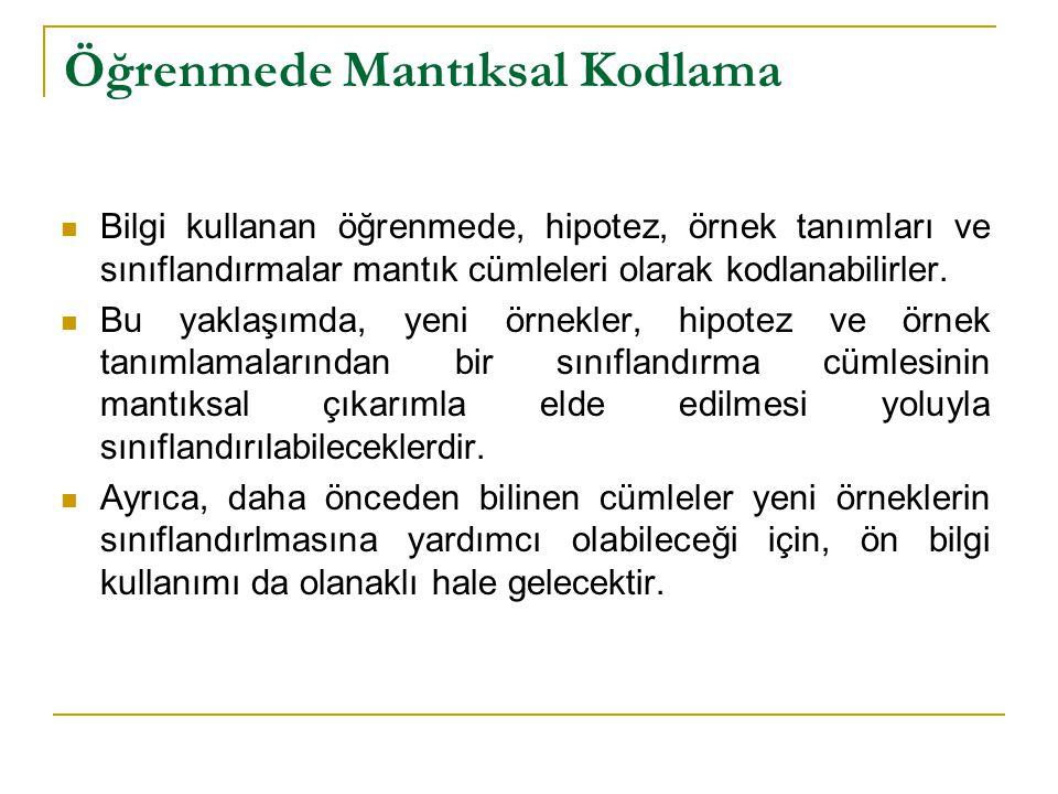 Restoran Örneği ÖrnekÖzelliklerHedef Alt.BarCumaAçMüş.Fiy.Yağ.Rez.TürTah.