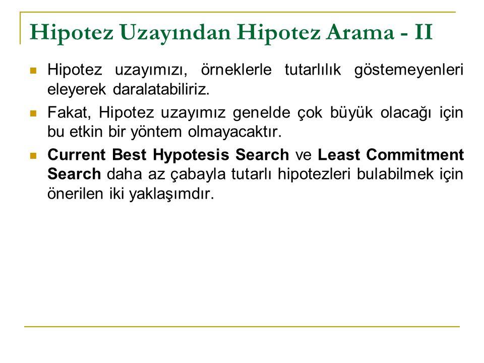 Hipotez Uzayından Hipotez Arama - II Hipotez uzayımızı, örneklerle tutarlılık göstemeyenleri eleyerek daralatabiliriz. Fakat, Hipotez uzayımız genelde