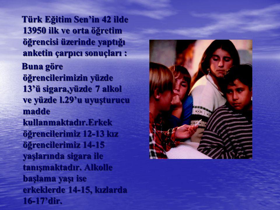 Türk Eğitim Sen'in 42 ilde 13950 ilk ve orta öğretim öğrencisi üzerinde yaptığı anketin çarpıcı sonuçları : Türk Eğitim Sen'in 42 ilde 13950 ilk ve orta öğretim öğrencisi üzerinde yaptığı anketin çarpıcı sonuçları : Buna göre öğrencilerimizin yüzde 13'ü sigara,yüzde 7 alkol ve yüzde l.29'u uyuşturucu madde kullanmaktadır.Erkek öğrencilerimiz 12-13 kız öğrencilerimiz 14-15 yaşlarında sigara ile tanışmaktadır.