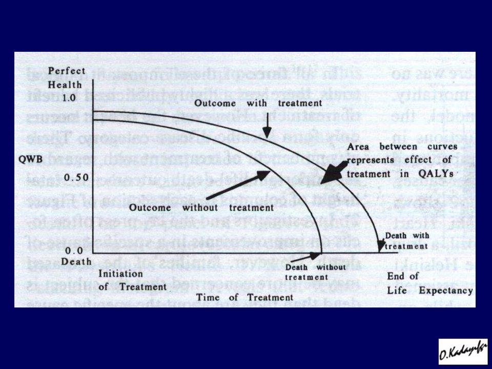 1950 'li Yıllarda Tıp... 5 Duyu