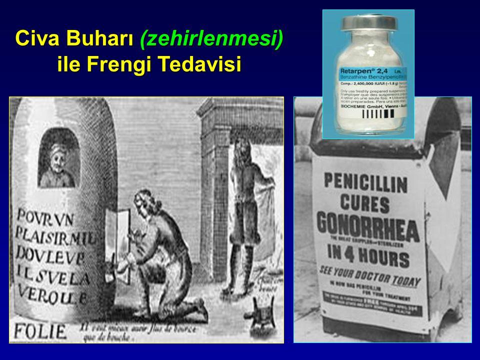 Tezgahüstü (OTC) İlaç Reçetesiz satılan ilaç..!