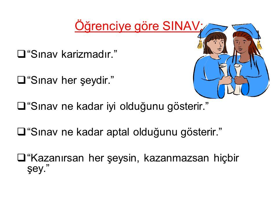 """Öğrenciye göre SINAV;  """"Sınav karizmadır.""""  """"Sınav her şeydir.""""  """"Sınav ne kadar iyi olduğunu gösterir.""""  """"Sınav ne kadar aptal olduğunu gösterir."""