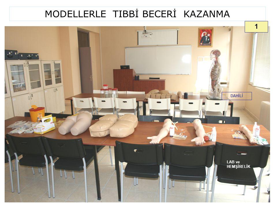 MODELLERLE TIBBİ BECERİ KAZANMA LAB ve HEMŞİRELİK DAHİLİ 1