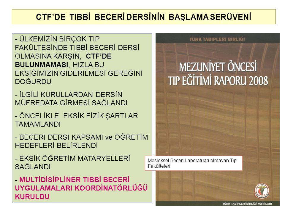 ÜLKEMİZDE İLK TIBBİ BECERİ LABORATUARI Dekan Prof.Dr.