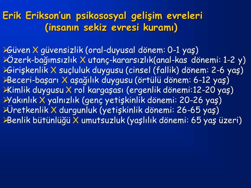Erik Erikson'un psikososyal gelişim evreleri (insanın sekiz evresi kuramı) (insanın sekiz evresi kuramı)  Güven X güvensizlik (oral-duyusal dönem: 0-