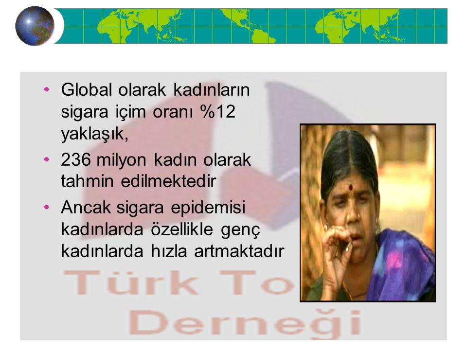 Global olarak kadınların sigara içim oranı %12 yaklaşık, 236 milyon kadın olarak tahmin edilmektedir Ancak sigara epidemisi kadınlarda özellikle genç