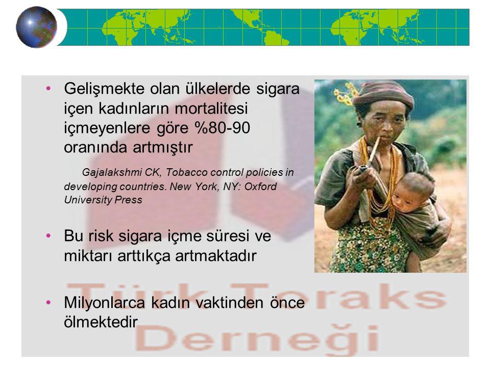 Gelişmekte olan ülkelerde sigara içen kadınların mortalitesi içmeyenlere göre %80-90 oranında artmıştır Gajalakshmi CK, Tobacco control policies in de