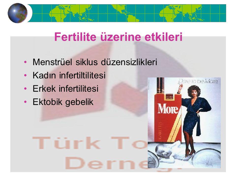 Fertilite üzerine etkileri Menstrüel siklus düzensizlikleri Kadın infertiltilitesi Erkek infertilitesi Ektobik gebelik