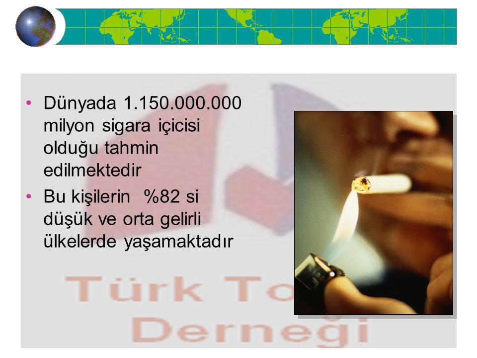 Dünyada 1.150.000.000 milyon sigara içicisi olduğu tahmin edilmektedir Bu kişilerin %82 si düşük ve orta gelirli ülkelerde yaşamaktadır