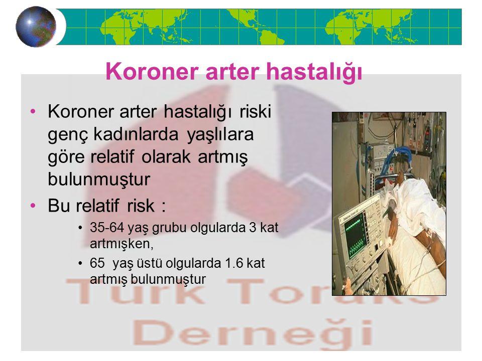 Koroner arter hastalığı Koroner arter hastalığı riski genç kadınlarda yaşlılara göre relatif olarak artmış bulunmuştur Bu relatif risk : 35-64 yaş gru