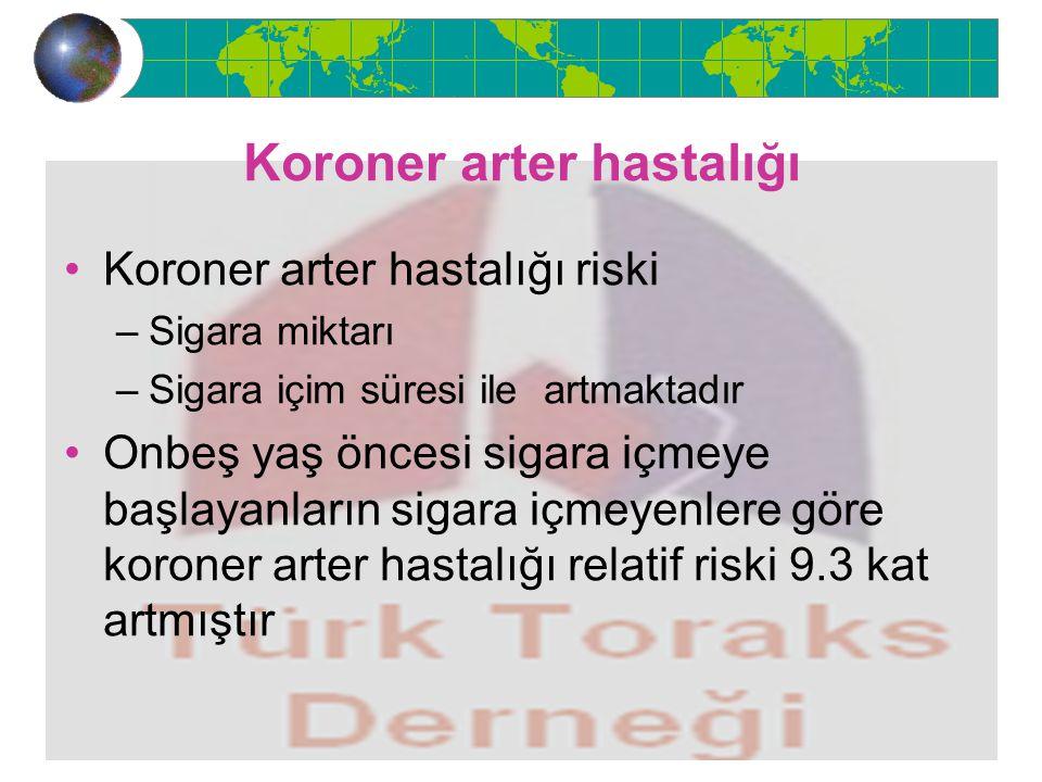 Koroner arter hastalığı Koroner arter hastalığı riski –Sigara miktarı –Sigara içim süresi ile artmaktadır Onbeş yaş öncesi sigara içmeye başlayanların sigara içmeyenlere göre koroner arter hastalığı relatif riski 9.3 kat artmıştır